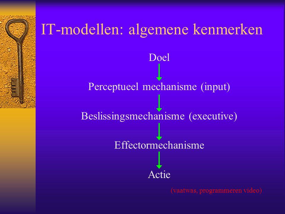 IT-modellen: algemene kenmerken
