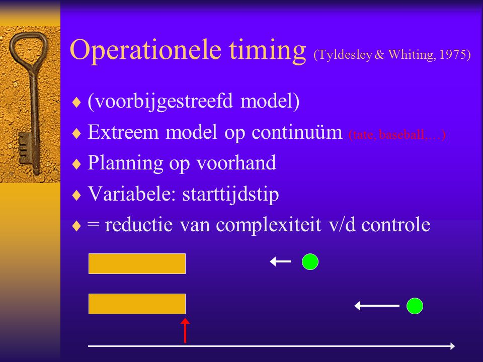 Operationele timing (Tyldesley & Whiting, 1975)