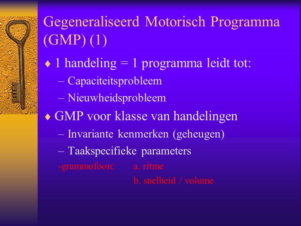 Gegeneraliseerd Motorisch Programma (GMP) (1)
