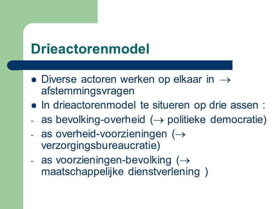 Drieactorenmodel Diverse actoren werken op elkaar in  afstemmingsvragen. In drieactorenmodel te situeren op drie assen :