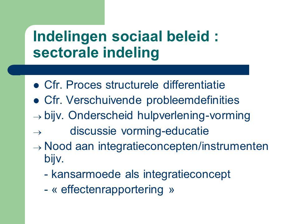 Indelingen sociaal beleid : sectorale indeling