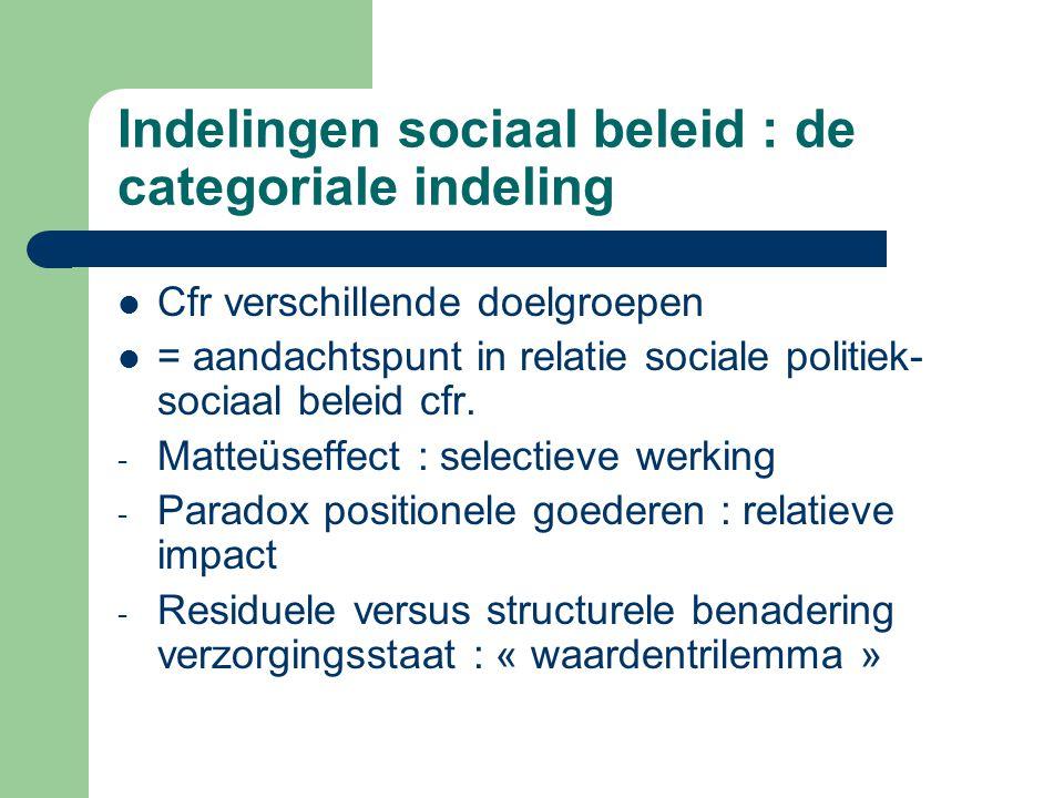 Indelingen sociaal beleid : de categoriale indeling
