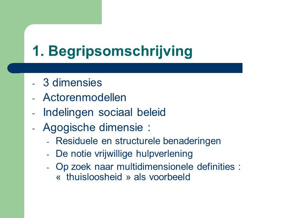 1. Begripsomschrijving 3 dimensies Actorenmodellen