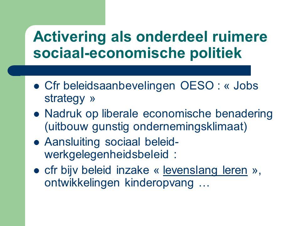 Activering als onderdeel ruimere sociaal-economische politiek