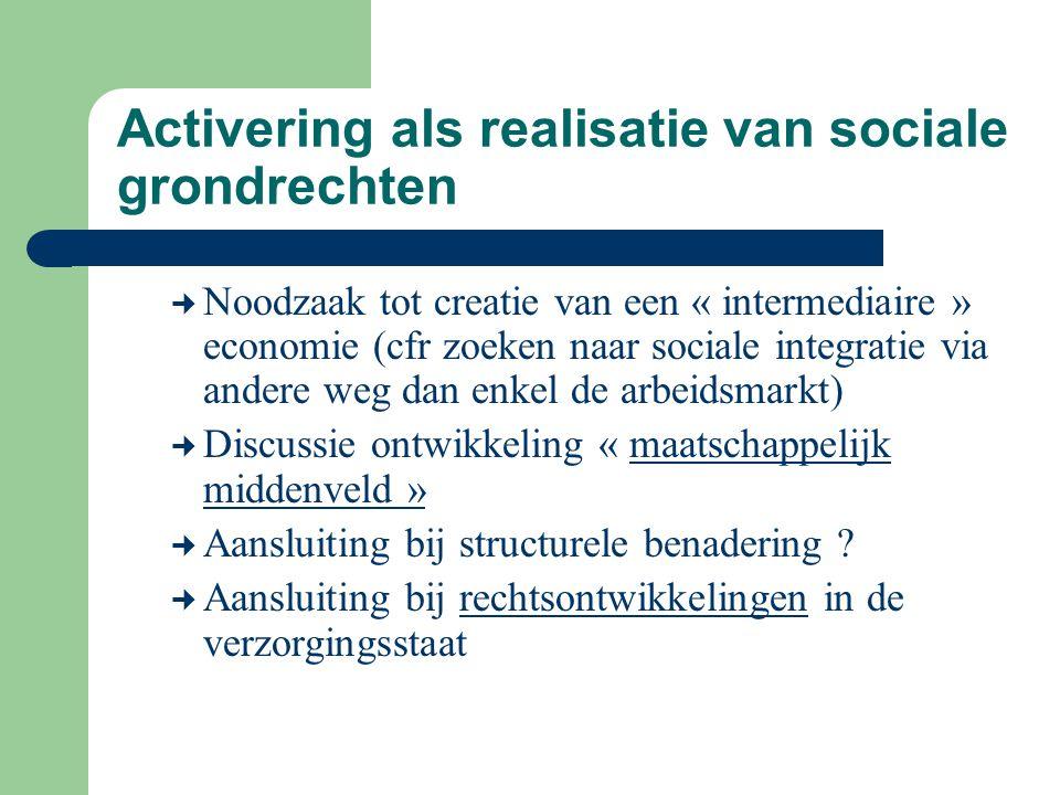 Activering als realisatie van sociale grondrechten