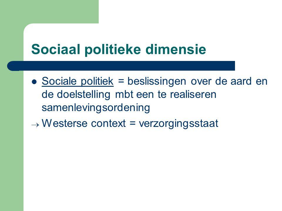 Sociaal politieke dimensie
