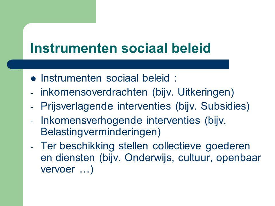 Instrumenten sociaal beleid