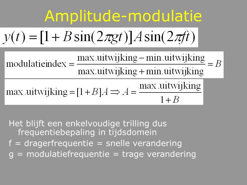 Amplitude-modulatie Het blijft een enkelvoudige trilling dus frequentiebepaling in tijdsdomein. f = dragerfrequentie = snelle verandering.
