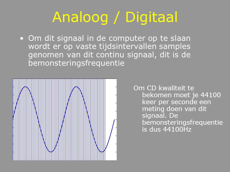 Analoog / Digitaal