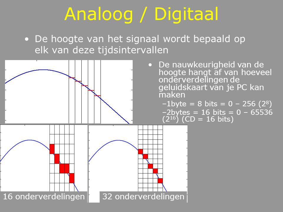 Analoog / Digitaal De hoogte van het signaal wordt bepaald op elk van deze tijdsintervallen.