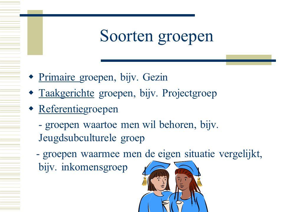 Soorten groepen Primaire groepen, bijv. Gezin