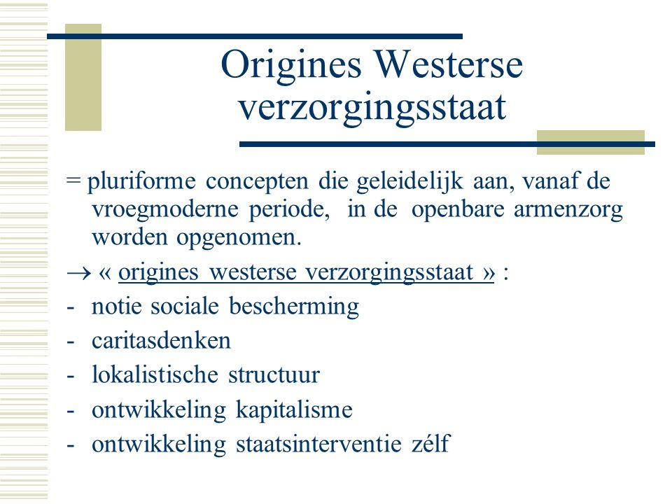 Origines Westerse verzorgingsstaat