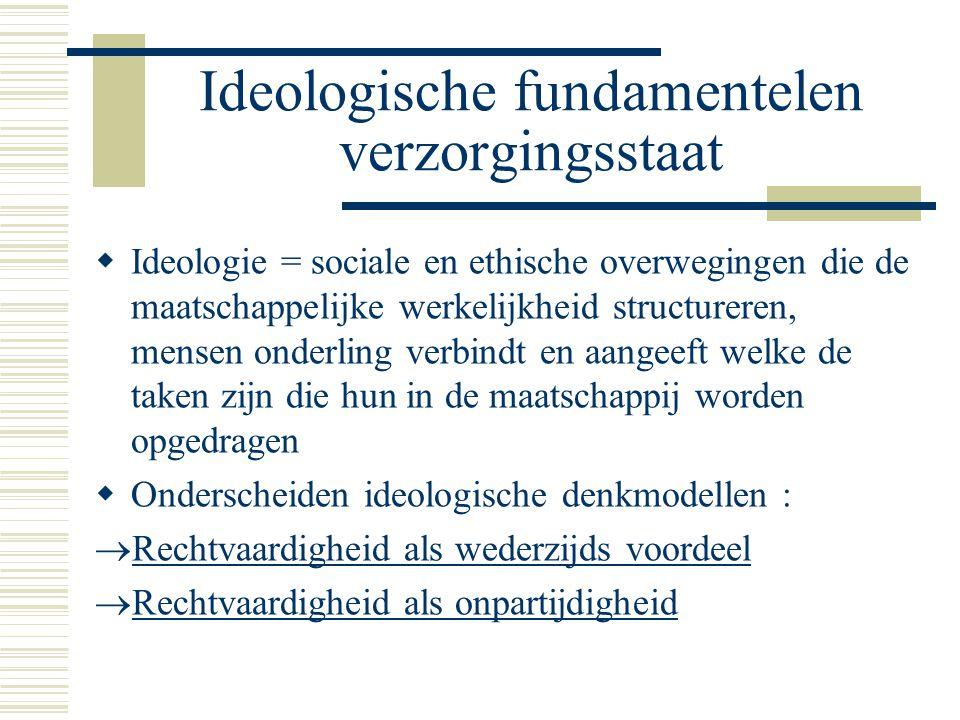 Ideologische fundamentelen verzorgingsstaat
