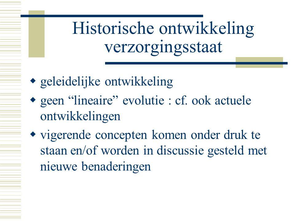 Historische ontwikkeling verzorgingsstaat