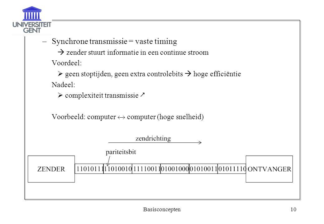 Synchrone transmissie = vaste timing