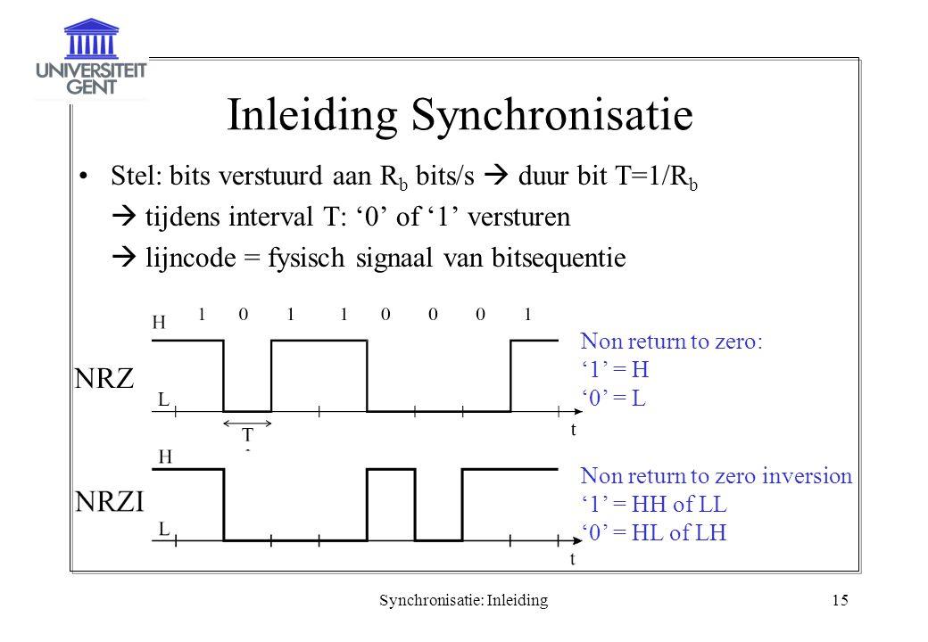 Inleiding Synchronisatie