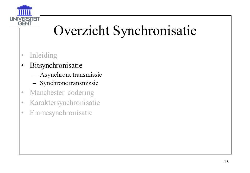 Overzicht Synchronisatie