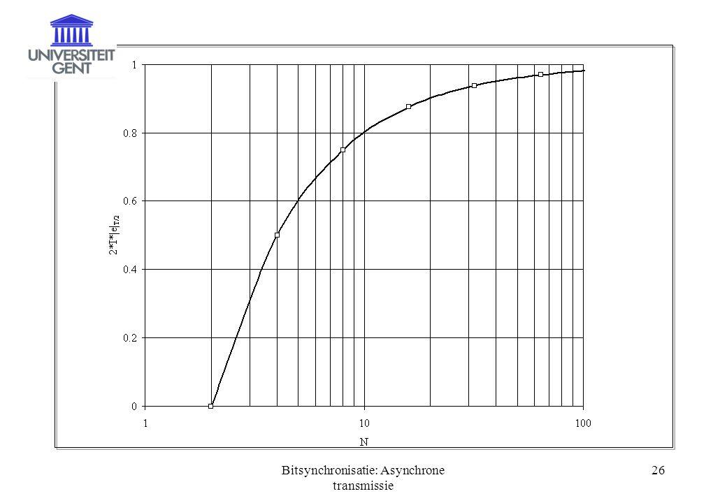 Bitsynchronisatie: Asynchrone transmissie