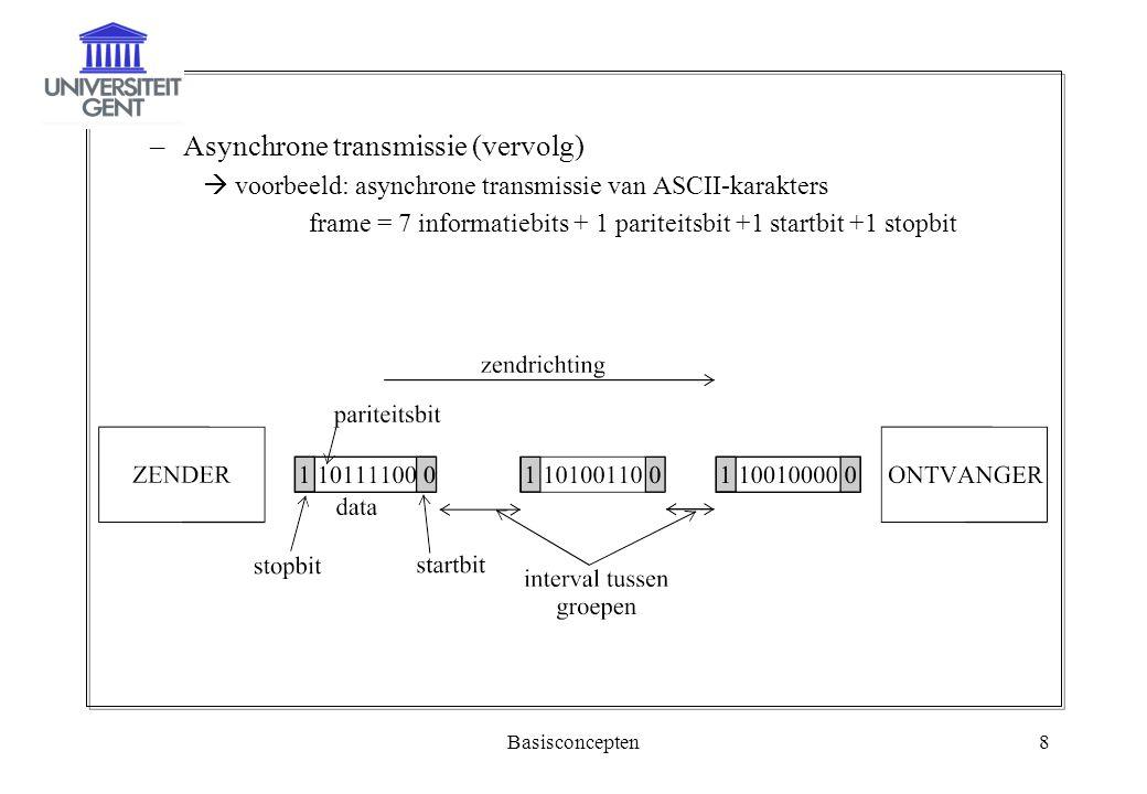 Asynchrone transmissie (vervolg)
