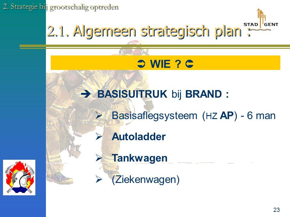 2.1. Algemeen strategisch plan :