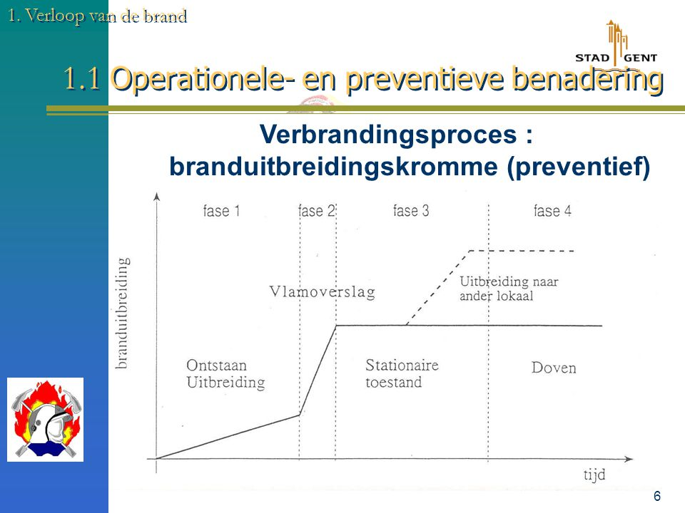 1.1 Operationele- en preventieve benadering