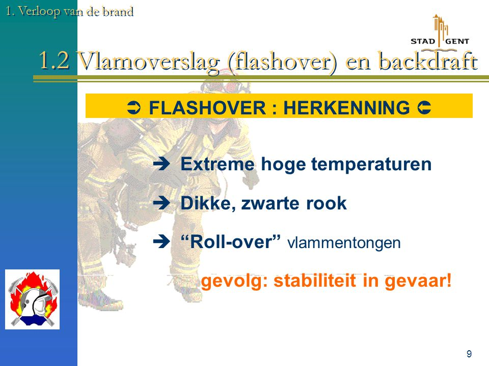 1.2 Vlamoverslag (flashover) en backdraft
