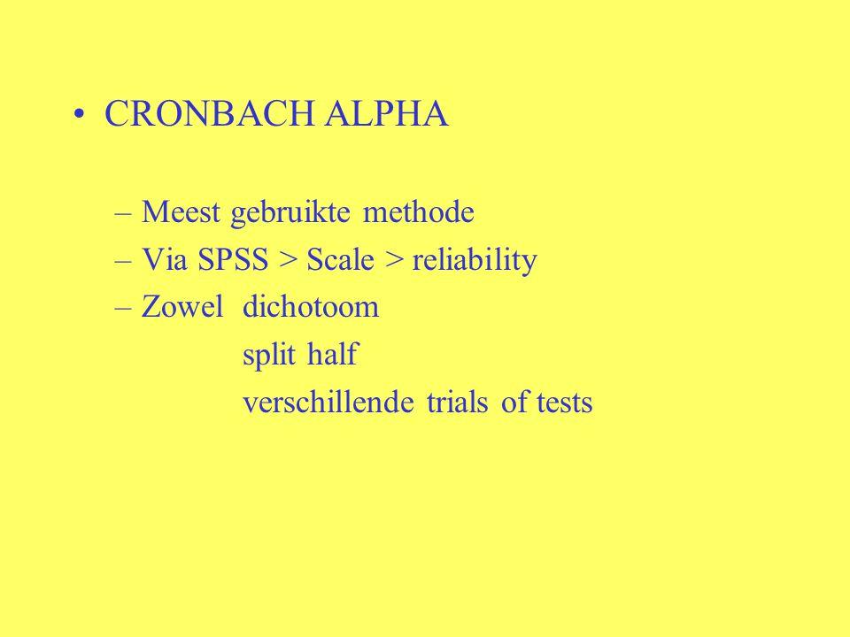 CRONBACH ALPHA Meest gebruikte methode