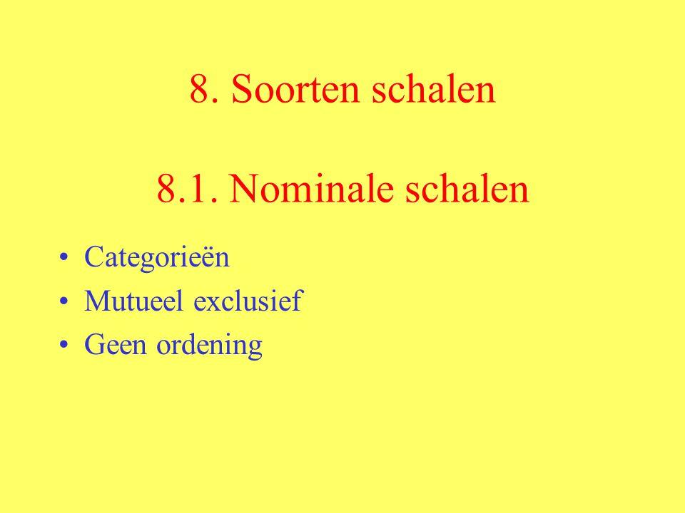 8. Soorten schalen 8.1. Nominale schalen