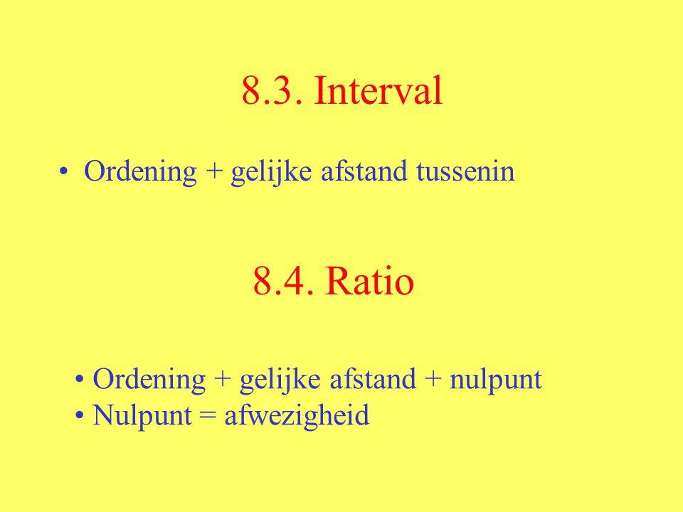 8.3. Interval 8.4. Ratio Ordening + gelijke afstand tussenin