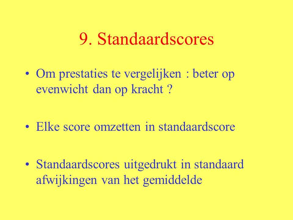 9. Standaardscores Om prestaties te vergelijken : beter op evenwicht dan op kracht Elke score omzetten in standaardscore.