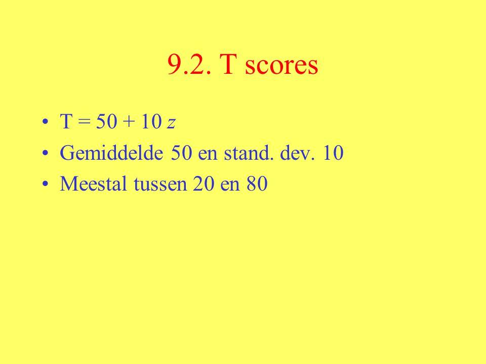 9.2. T scores T = 50 + 10 z Gemiddelde 50 en stand. dev. 10