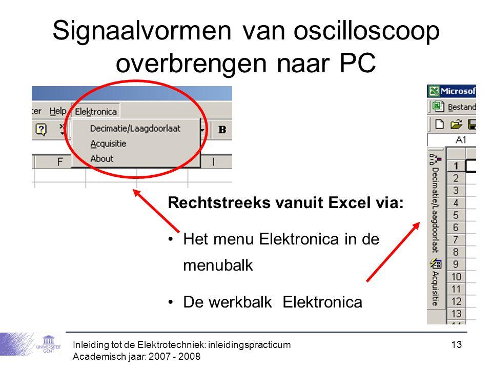 Signaalvormen van oscilloscoop overbrengen naar PC
