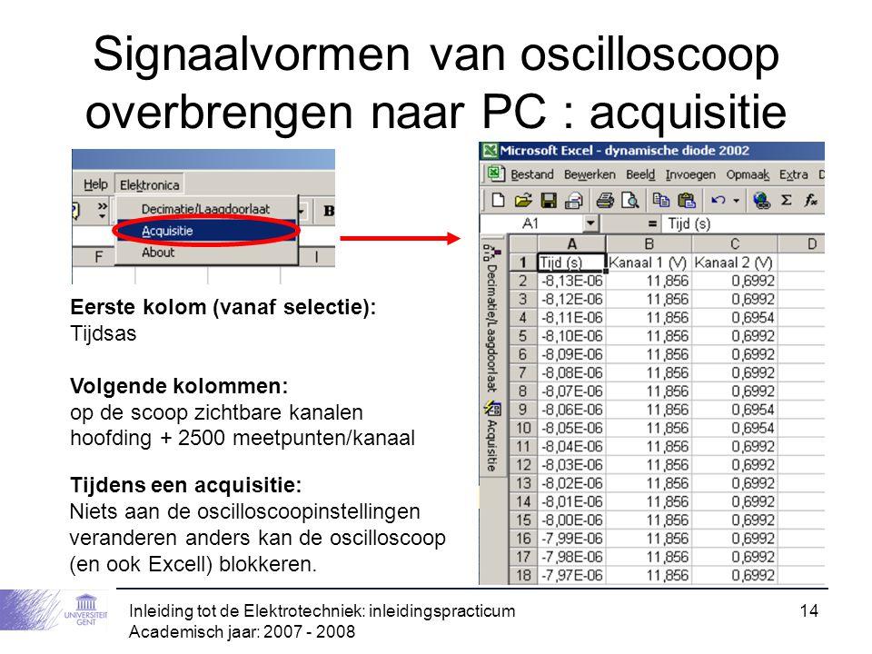 Signaalvormen van oscilloscoop overbrengen naar PC : acquisitie