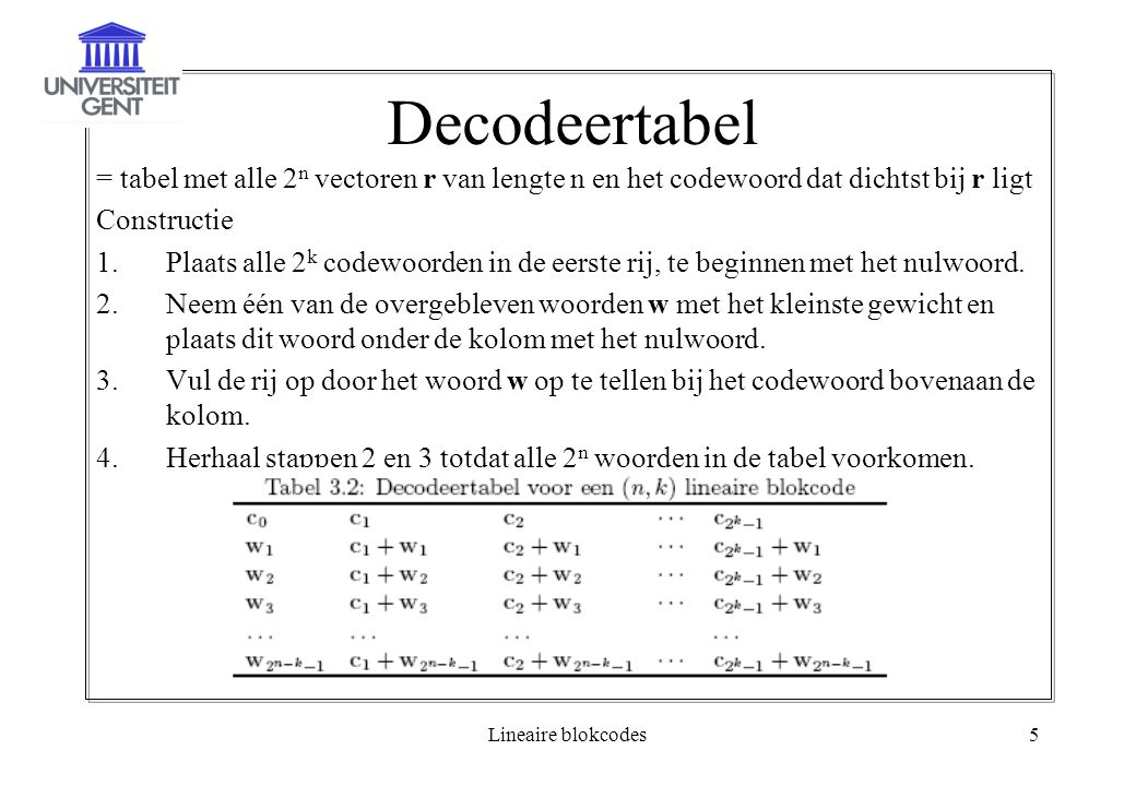 Decodeertabel = tabel met alle 2n vectoren r van lengte n en het codewoord dat dichtst bij r ligt. Constructie.
