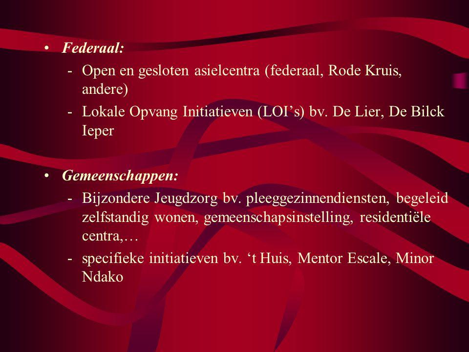 Federaal: Open en gesloten asielcentra (federaal, Rode Kruis, andere) Lokale Opvang Initiatieven (LOI's) bv. De Lier, De Bilck Ieper.