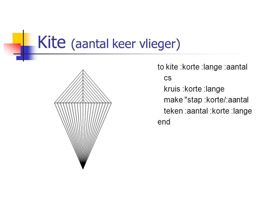 Kite (aantal keer vlieger)