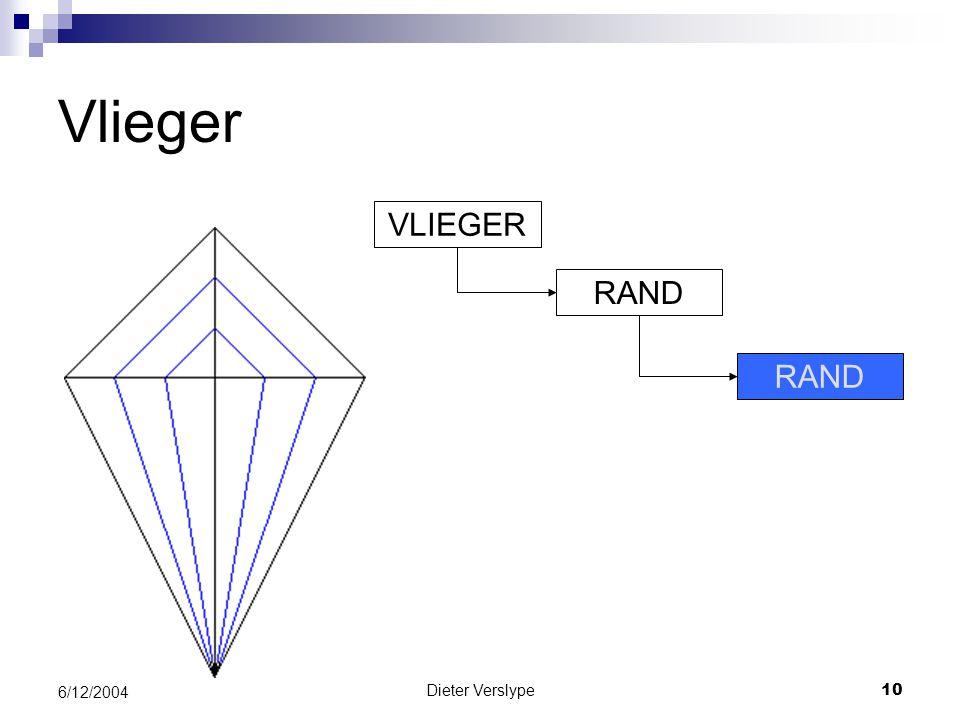 Vlieger VLIEGER RAND RAND 6/12/2004 Dieter Verslype