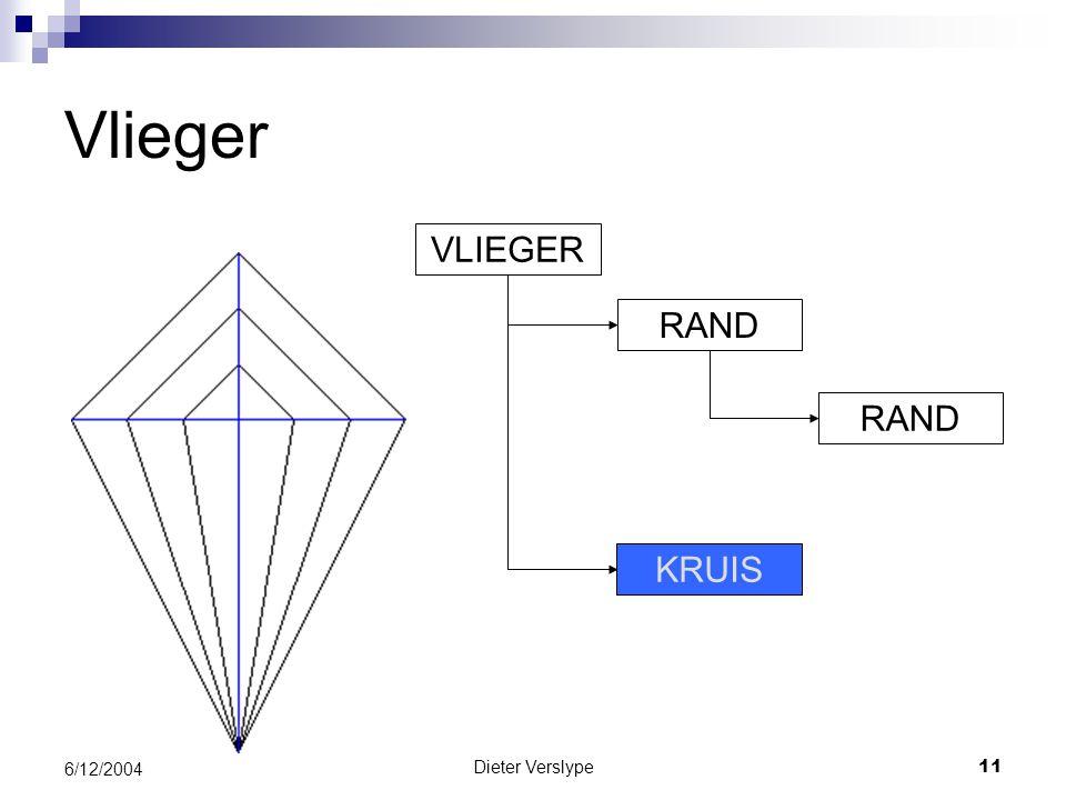 Vlieger VLIEGER RAND RAND KRUIS 6/12/2004 Dieter Verslype