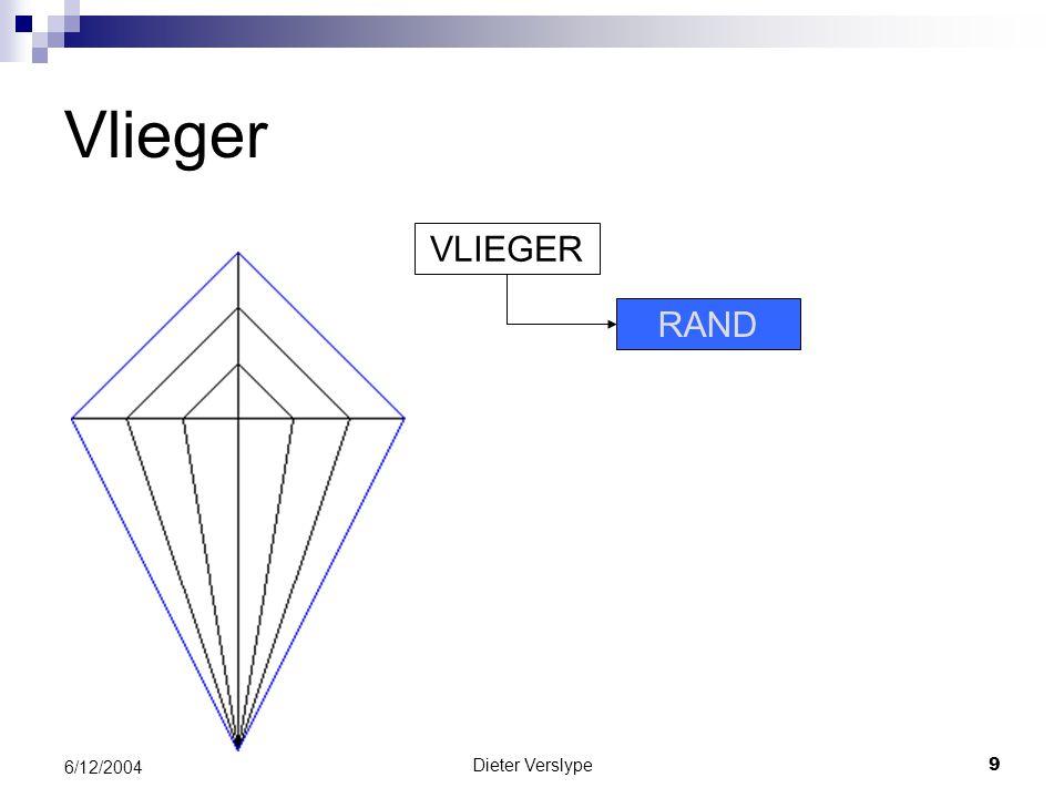 Vlieger VLIEGER RAND 6/12/2004 Dieter Verslype