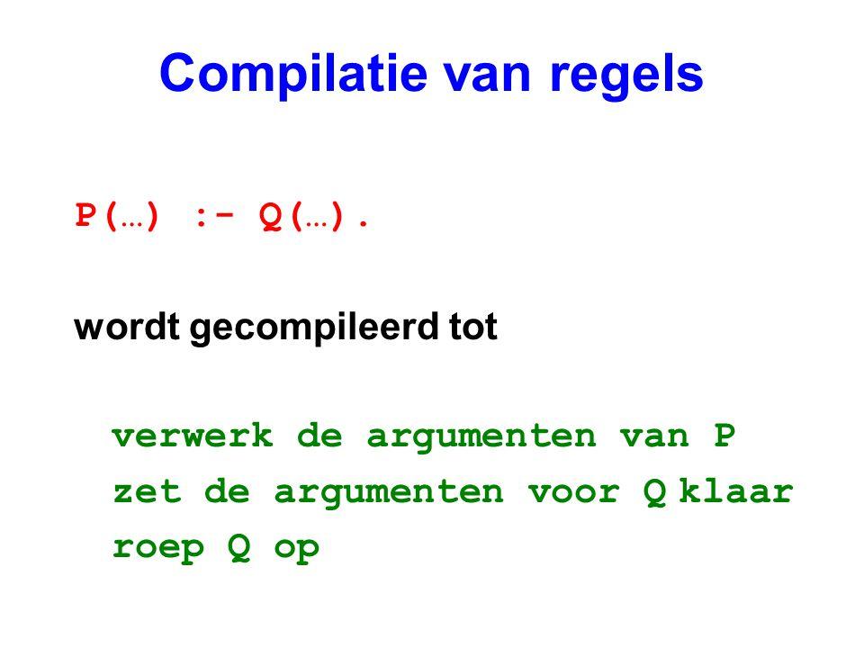 Compilatie van regels P(…) :- Q(…). wordt gecompileerd tot