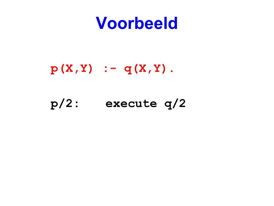 Voorbeeld p(X,Y) :- q(X,Y). p/2: execute q/2