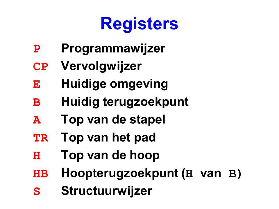 Registers P Programmawijzer CP Vervolgwijzer E Huidige omgeving