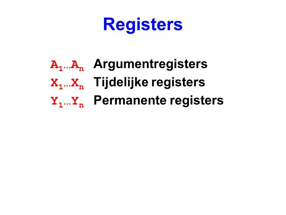 Registers A1…An Argumentregisters X1…Xn Tijdelijke registers