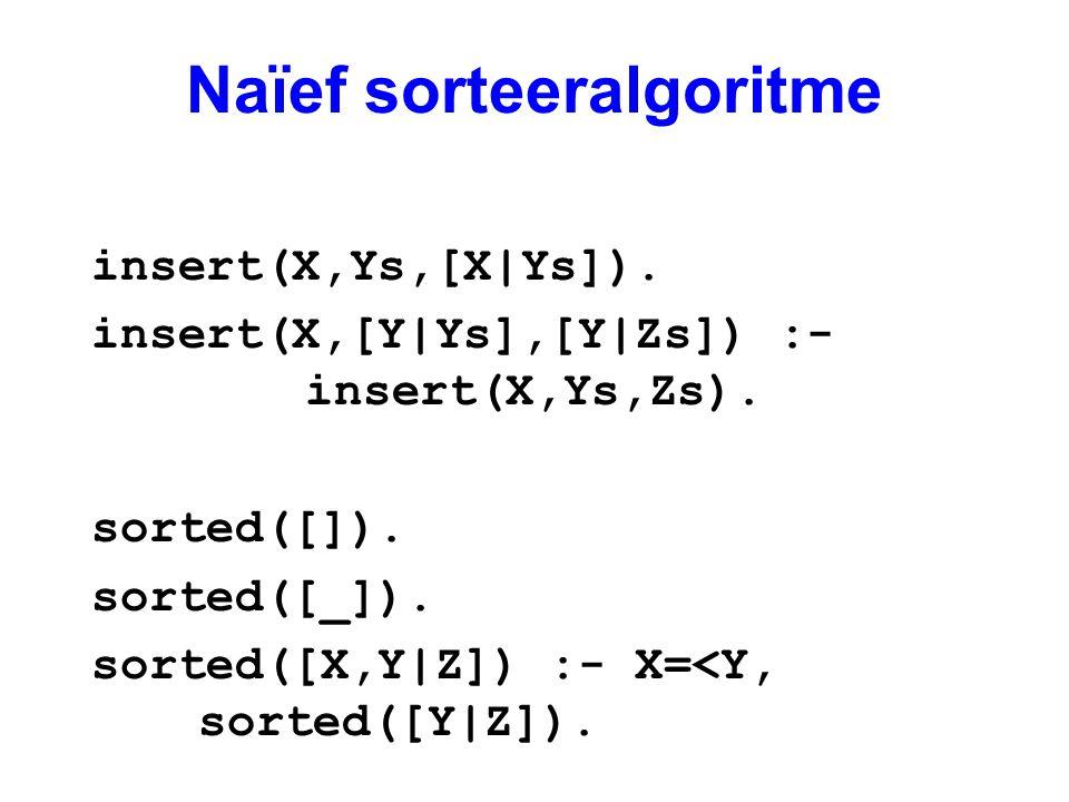 Naïef sorteeralgoritme