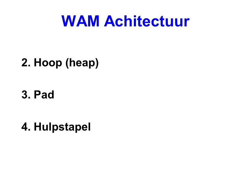 WAM Achitectuur 2. Hoop (heap) 3. Pad 4. Hulpstapel