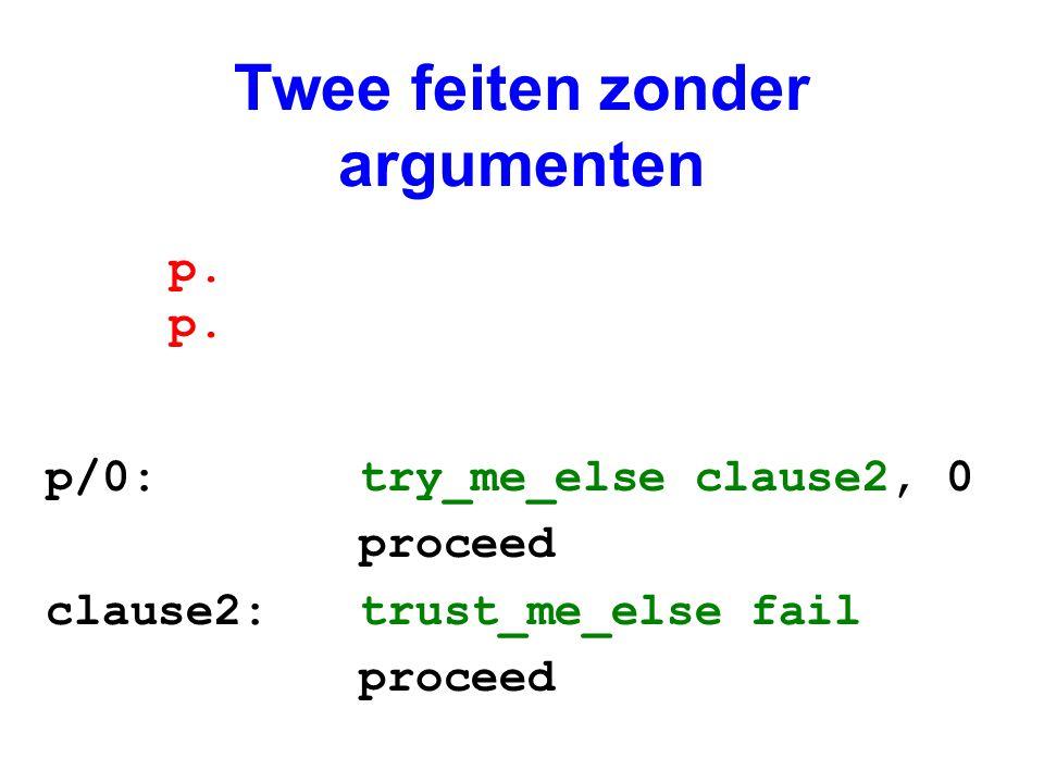 Twee feiten zonder argumenten