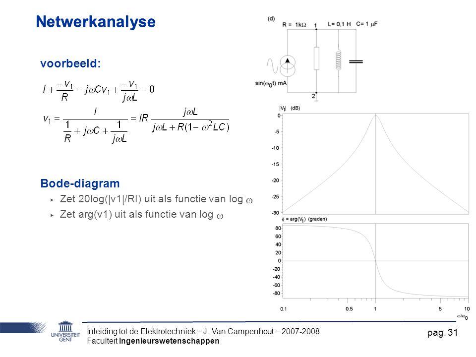 Netwerkanalyse Netwerkanalyse voorbeeld: Bode-diagram