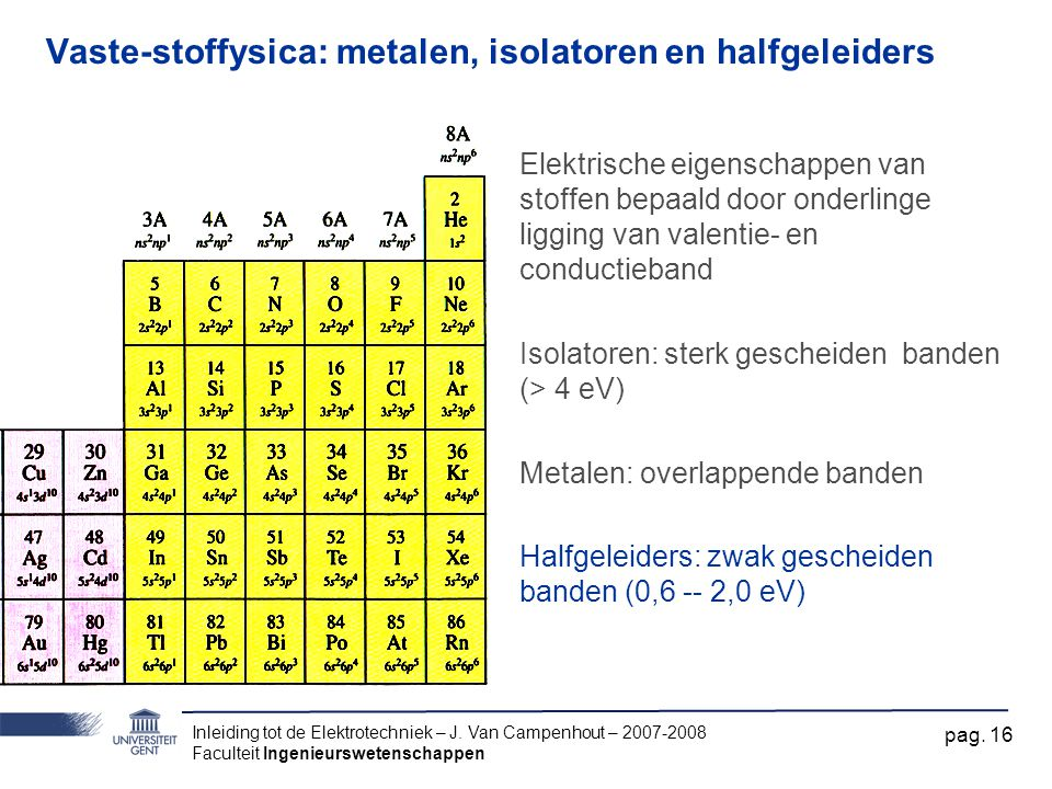 Vaste-stoffysica: metalen, isolatoren en halfgeleiders