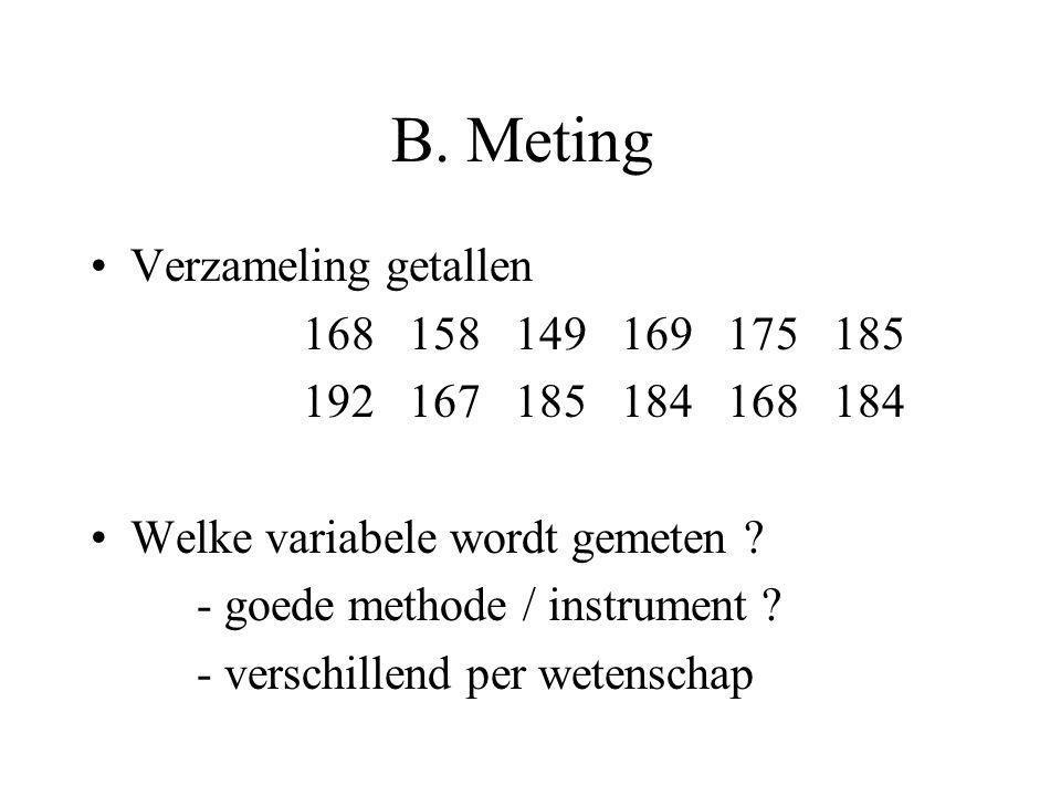 B. Meting Verzameling getallen 168 158 149 169 175 185