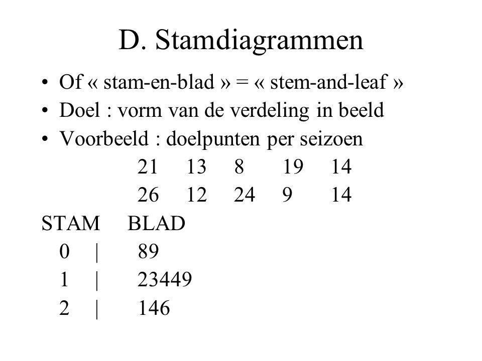 D. Stamdiagrammen Of « stam-en-blad » = « stem-and-leaf »